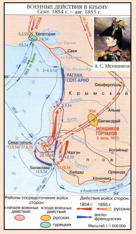 Военные действия в Крыму 1854-1855
