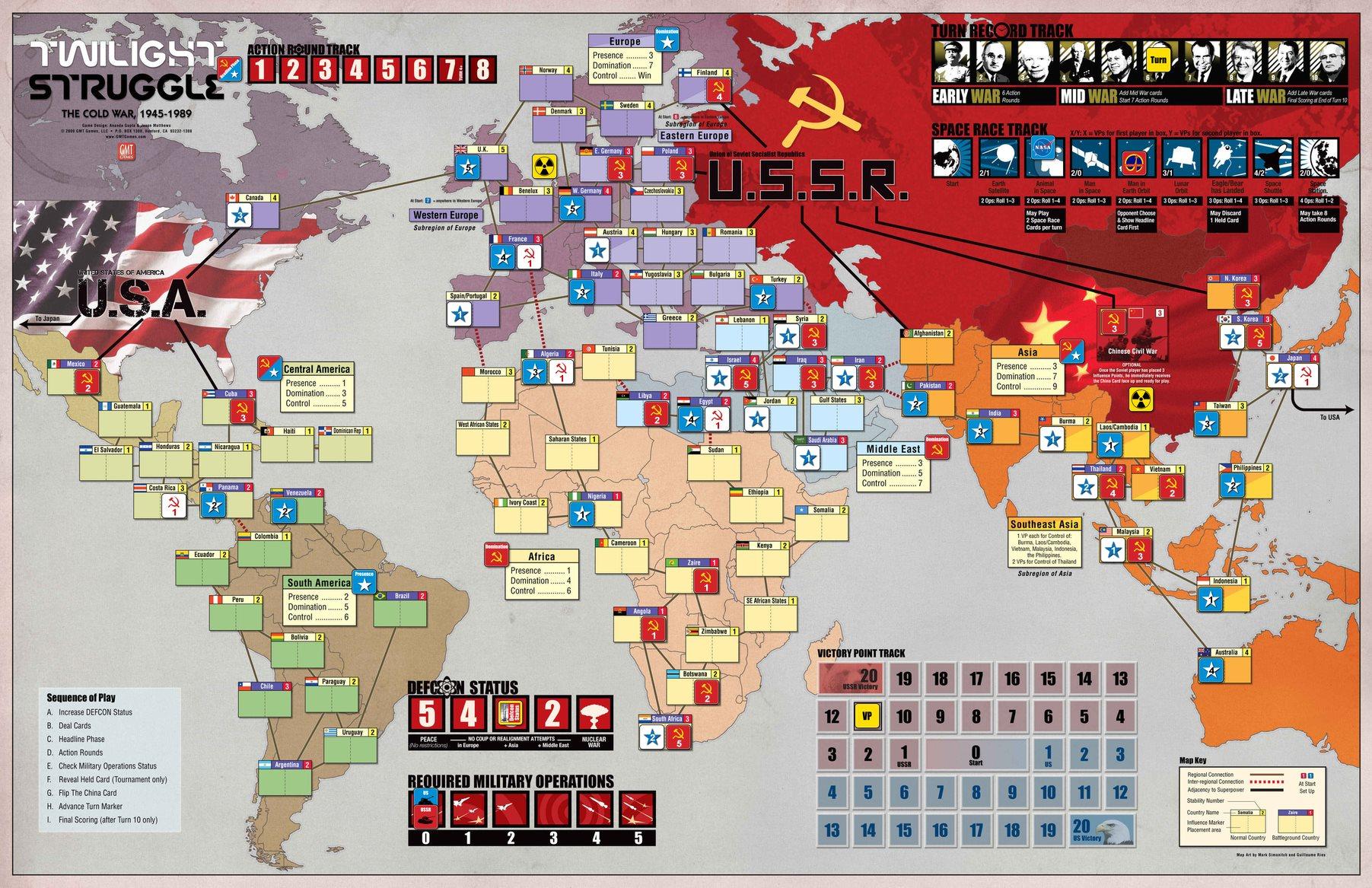 Сумеречная Борьба (Победа СССР) #02